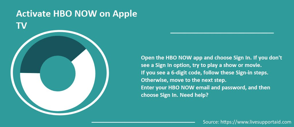 Activate-HBO-NOW-on-Apple-TV