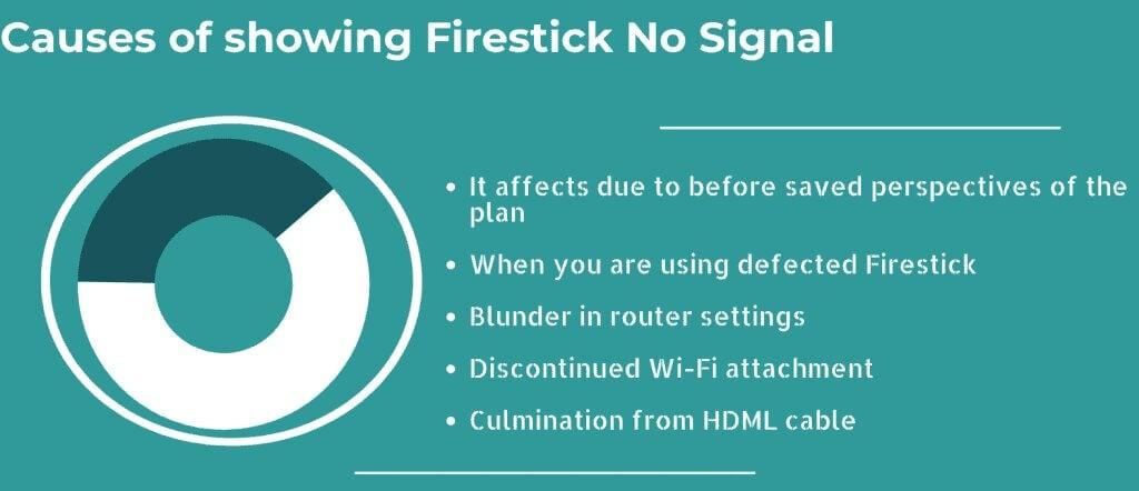 Firestick No Signal 2020