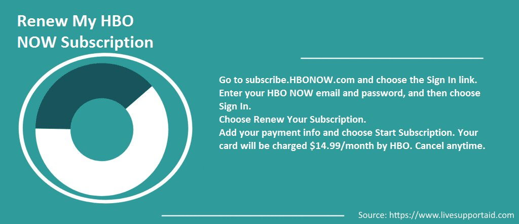 How to hbonow.com/tvcode