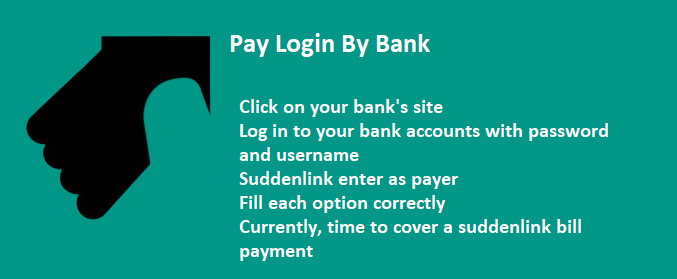 Pay Login By Bank