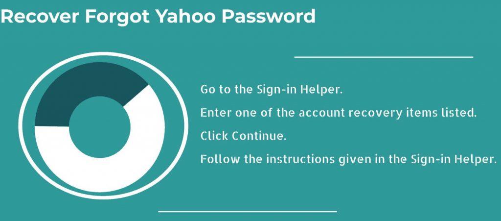 Recover-Forgot-Yahoo-Password