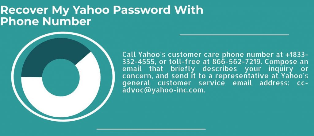 Recover-M-Yahoo-assword