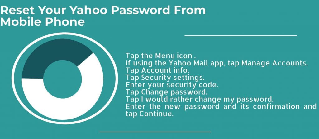 Reset-Your-Yahoo-Password