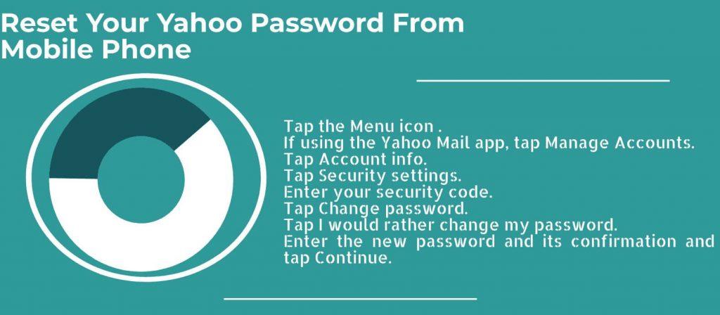 Reset-Your-Yahoo-Password
