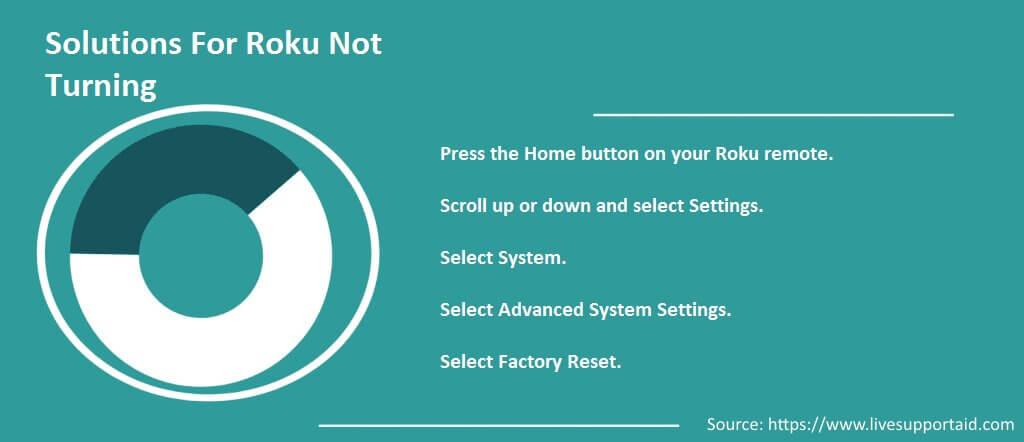 Roku-Not-Turning-On