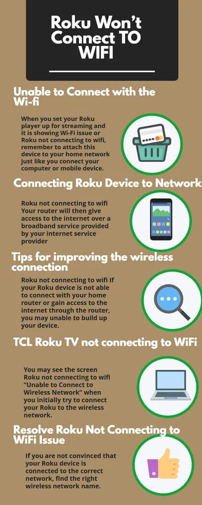 Roku Won't Connect TO WIFI