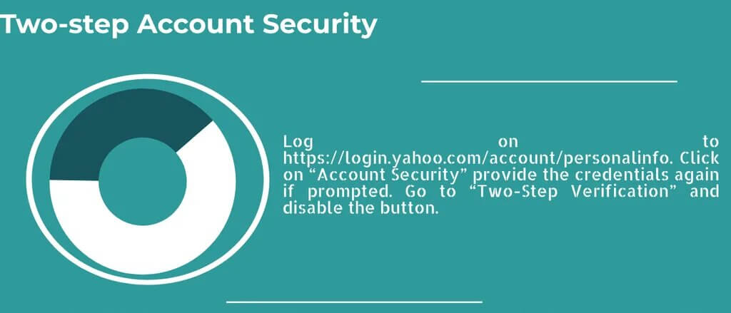 Two-step-Account-Security-yahoo