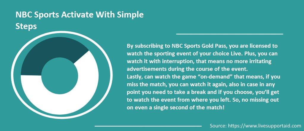 nbc-activate-sport