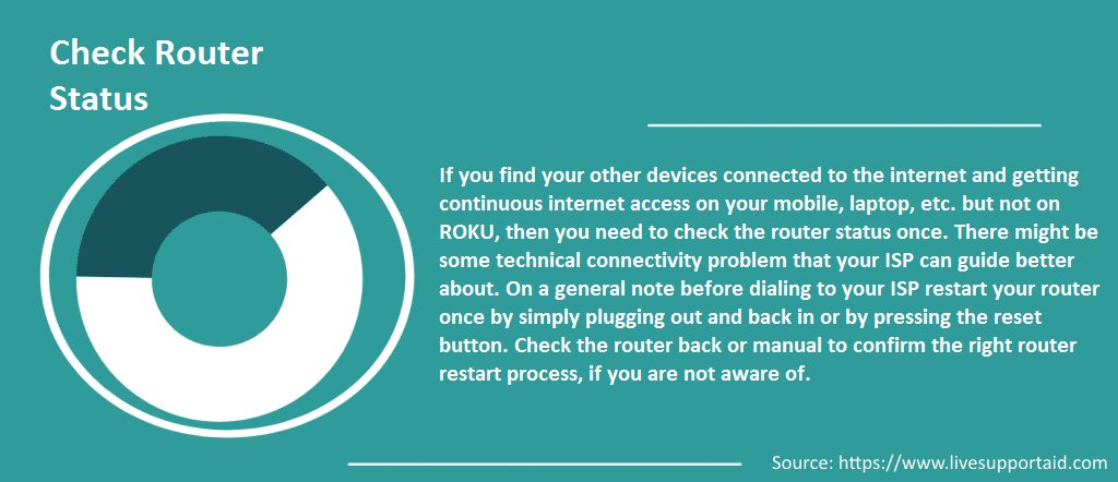 Roku can not connect to wifi