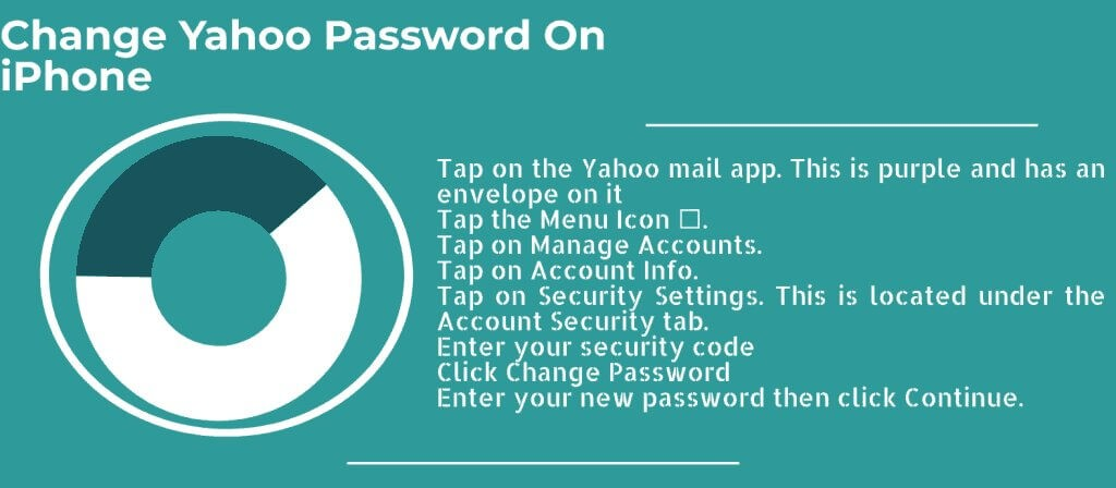 yahoo account recovery