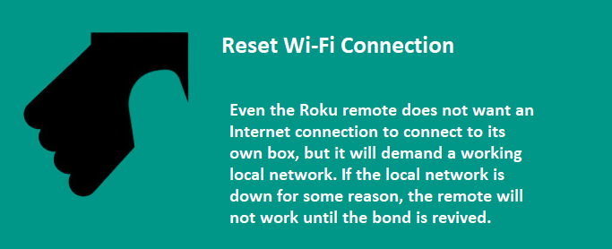 Reset Wi-Fi Connection