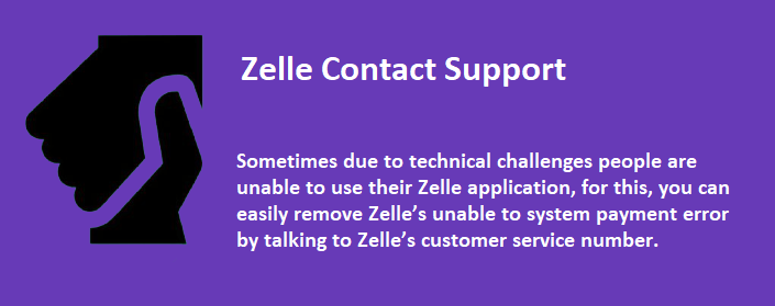 Zelle Contact Support